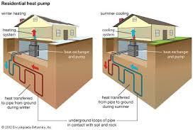 heat pump engineering britannica com