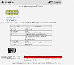 1998 subaru legacy fuel pump relay electrical problem subaru