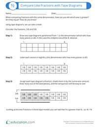 compare like fractions with tape diagrams worksheet education com