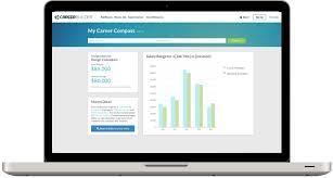 your job finder and career resource careerbuilder