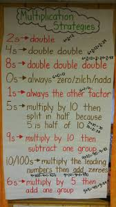 12 best k 12 images on pinterest teaching ideas and