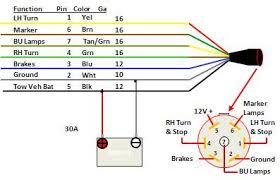 wiring diagram for small trailer small trailer wiring diagram