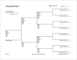 family tree template free corol lyfeline co