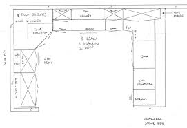 ed ikea kitchen cabinet sizes chart standard door uk standards