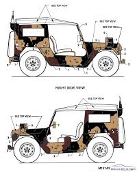 m151 jeep m151 mutt commando jeep club general 4x4 discussion