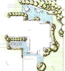 ne landscapes design