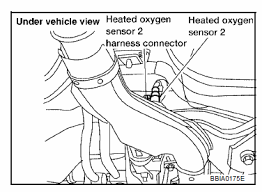 where is the p0037 or theheated oxygen sensor located on a 2004