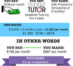 what to get a for s how to calculate and improve high school gpa