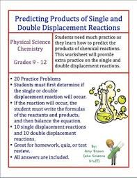predicting products of synthesis and decomposition reactions