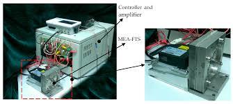 actuators an open access journal from mdpi