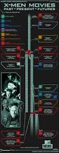 10 infographics that explain complicated movies for you dorkly