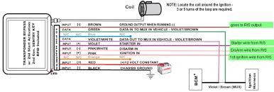 diagrams 720620 free vehicle wiring diagrams u2013 free car wiring