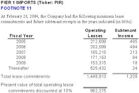 financial statements long term liabilities