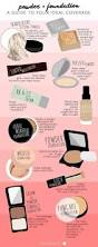list of diffe types of makeup looks mugeek vidalondon