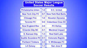 major league soccer table united states major league soccer results tables youtube