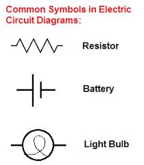 electric circuit diagrams applications u0026 examples study com