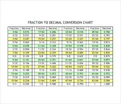 sample decimal to fraction chart 8 documents in pdf