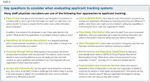 Applicant Tracking Spreadsheet A Game Plan For Choosing And Customizing Applicant Tracking