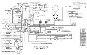 norton commando mk3 wiring diagram efcaviation com