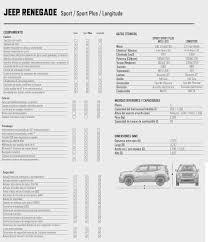 lexus lc 500 ficha tecnica lanzamiento jeep renegade 1 8 automático moparman automotores