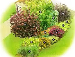 Shrub Garden Ideas Garden Plans With Shrubs Pdf