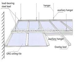Suspended Ceiling Tiles Price by Acoustic Mineral Fiber Gypsum False Suspended Ceiling Tiles Buy