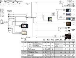 automotive wiring diagram bmw electrical diagrams accesorries