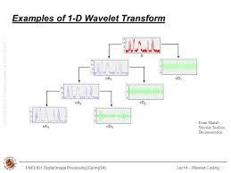 tutorial wavelet matlab wavelet based image coding ppt video online download
