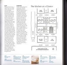 layout of floor plan kitchen layout kitchen layout interior simple restaurant with