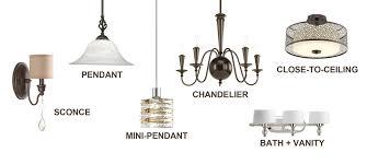 lighting fictures lighting lingo made simple progress lighting