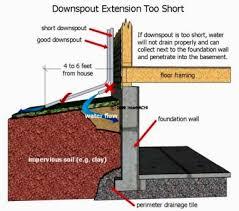 basic waterproofing for basements internachi