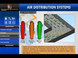 part 1 what is hvac how does hvac system work design of hvac