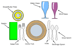 Dining Room Place Settings Dining Room Vocabulary