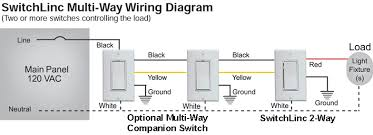 3 way switch wiring diagram with dimmer periodic tables