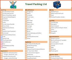 Packing List Template Excel 15 Packing List Template Survey Template Words