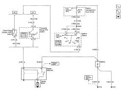 chopcult within starter switch wiring diagram ochikara biz