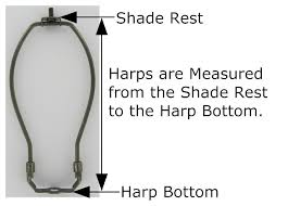 what size l harp do i need the common harp how to measure it correctly and choose just the