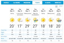 thanksgiving weekend weather major weather shift headed for mississauga insauga com