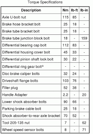 2006 ford f150 engine specs torque specs f150online forums