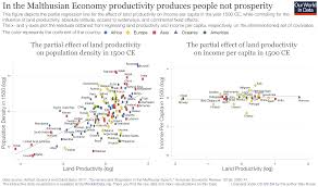 Five Of The Technology Industry S Biggest Political - economic growth our world in data