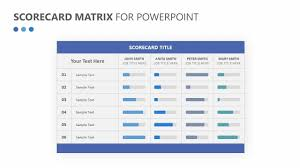 Scorecard Matrix For Powerpoint Related Templates Internal Audit Bcg Ppt Template