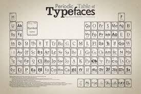Periodic Table Sr Periodic Table Of Typefaces Laura Rosaleslaura Rosalesperiodic