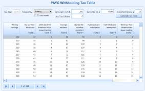 nc withholding tables 2017 weekly withholding calculator ivedi preceptiv co