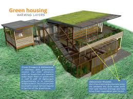 earth sheltered home floor plans plans for underground house home decor green magic homes the most