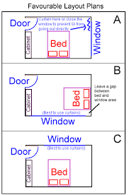 Feng Shui Living Room Furniture Placement Windows In The Bedroom Feng Shui At Geomancy Net F S Bed Bath