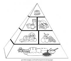 food pyramid coloring pages hubpages