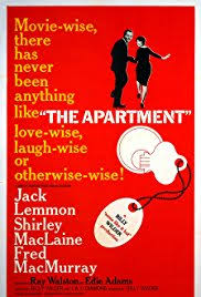 the apartment the apartment 1960 imdb