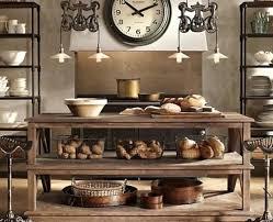 Rustic Industrial Home Decor coryc