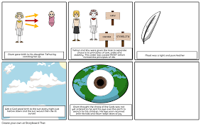 part 2 egyptian creation story storyboard by lanie 2003