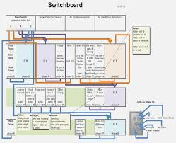 wiring diagram for a kitchen wiring diagram simonand